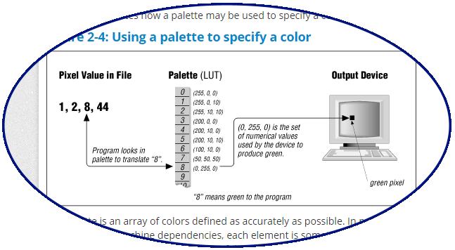 misja016 bitmap palette explain